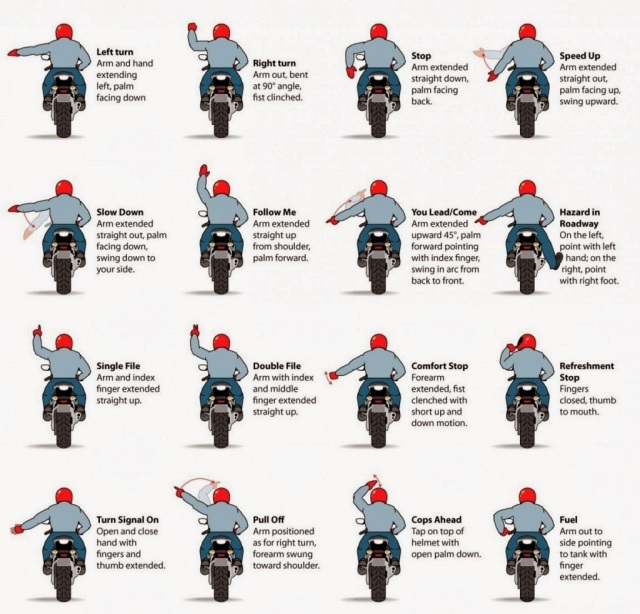 Hand Signals for MOtorcycle Group Rides